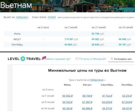 Календарь низких цен у travelata.ru и level.travel