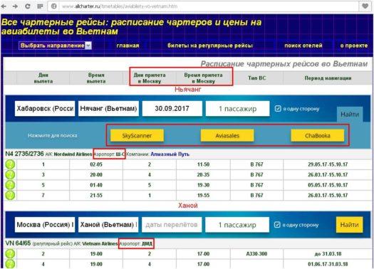 Allcharter.ru, интерфейс